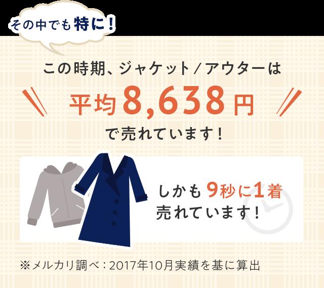 ジャケット/アウターは平均8,638円